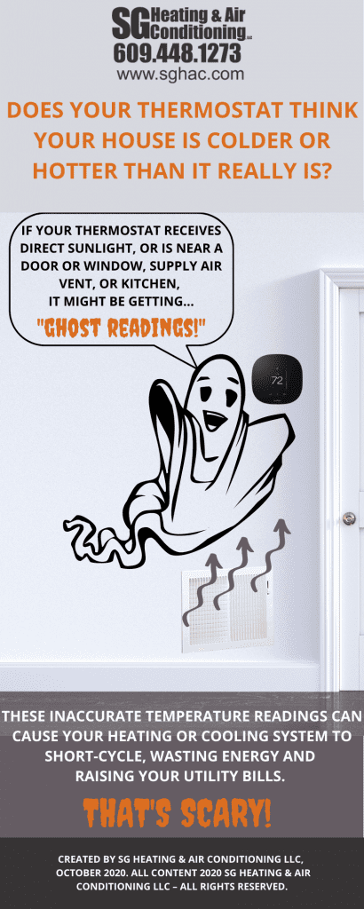 Infographic explaining thermostat ghost readings
